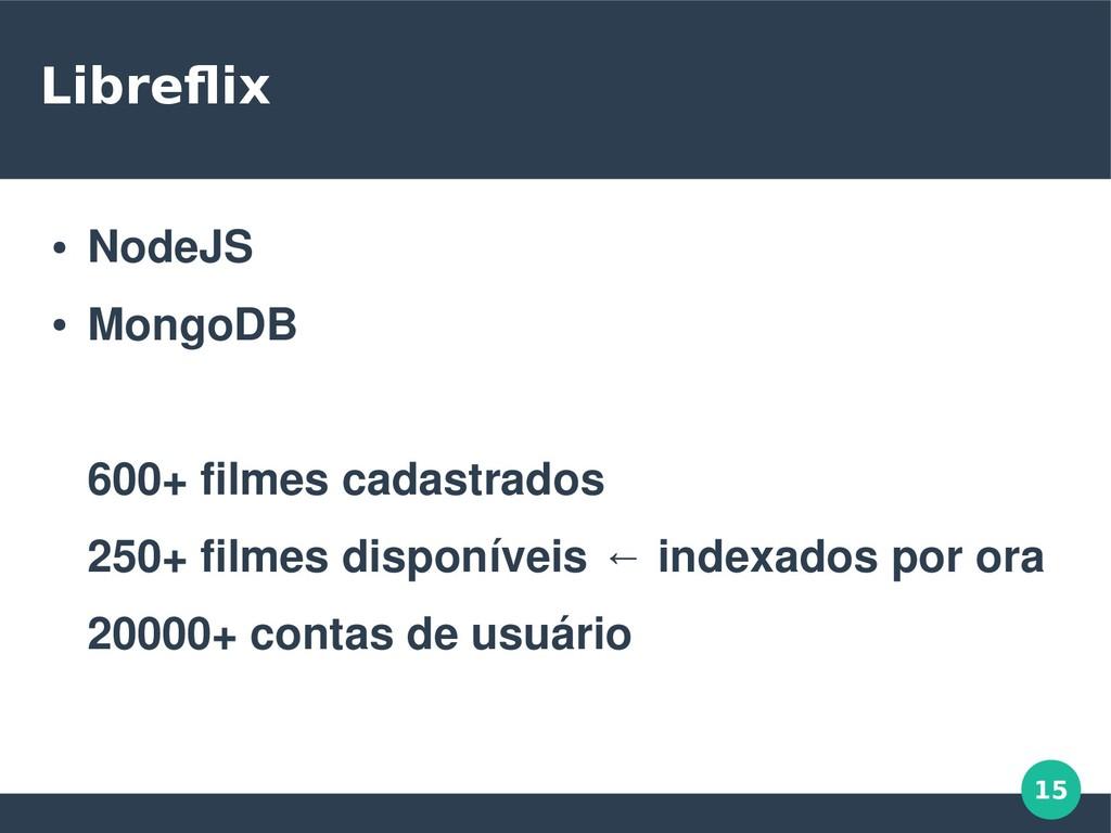 15 Libreflix ● NodeJS ● MongoDB 600+ filmes cad...