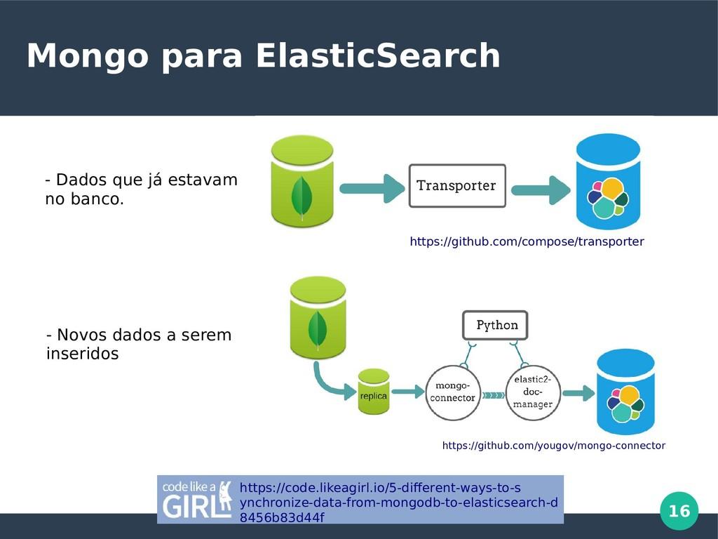 16 Mongo para ElasticSearch https://code.likeag...