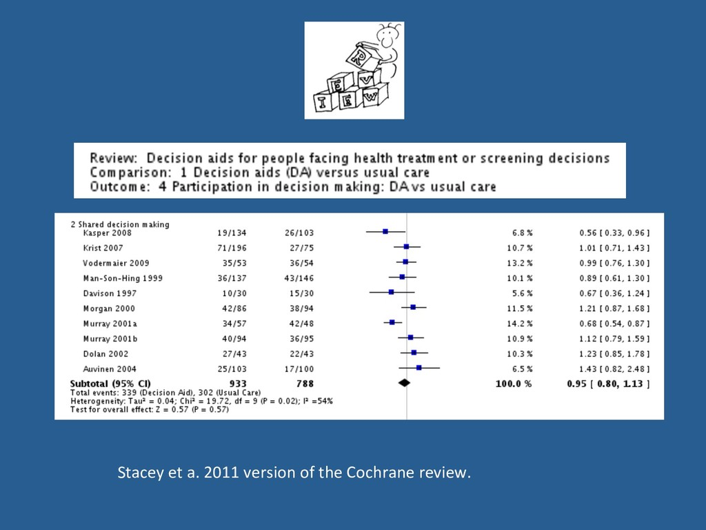 Stacey et a. 2011 version of the Cochrane revie...