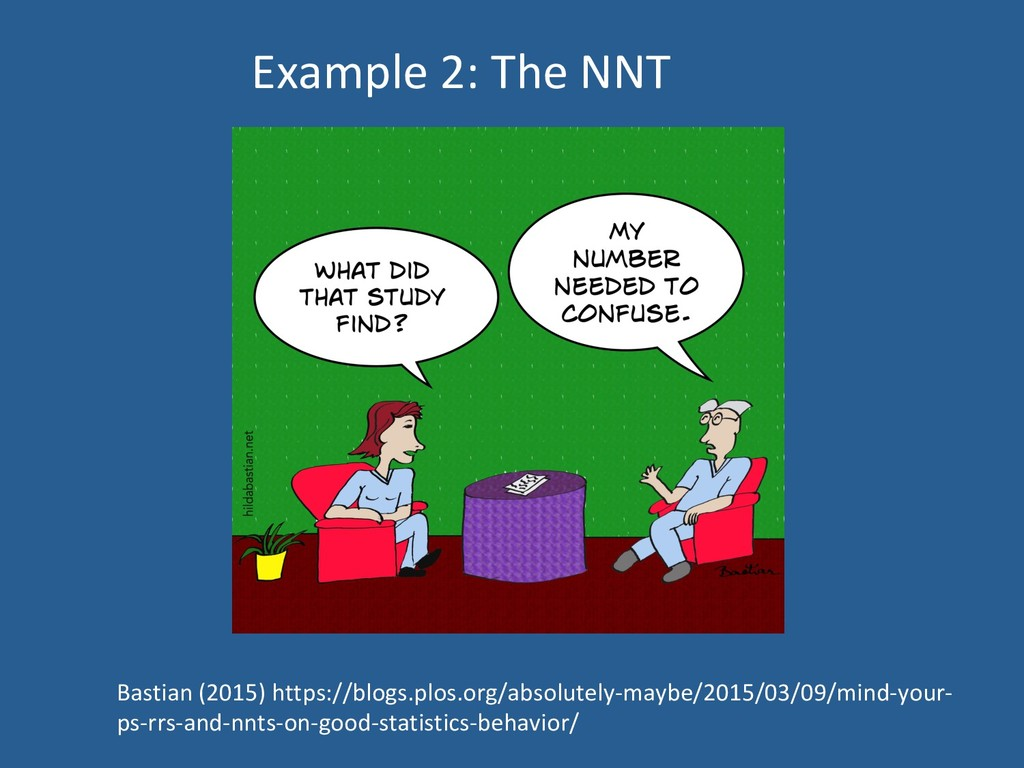 Example 2: The NNT Bastian (2015) https://blogs...