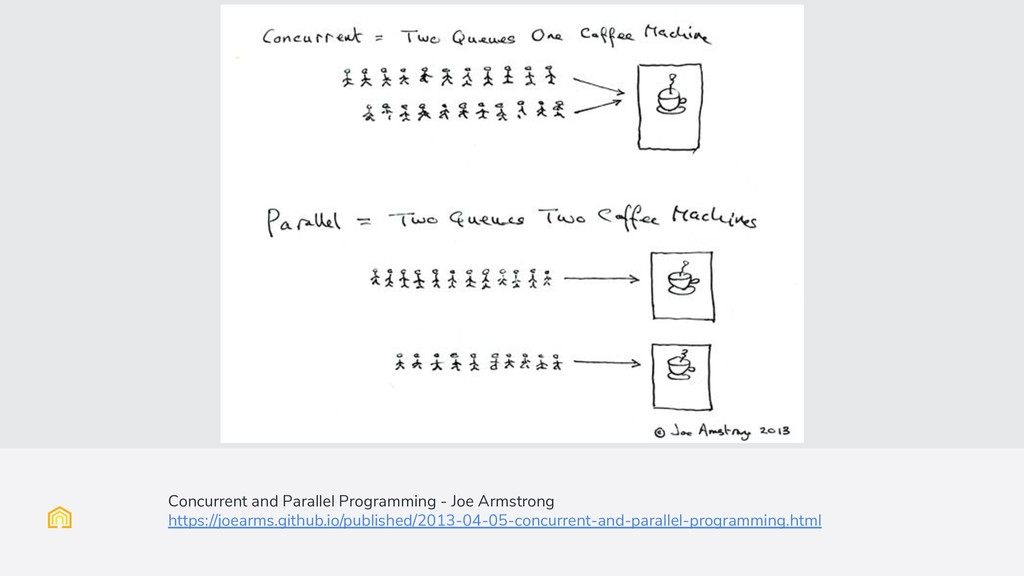 Concurrent and Parallel Programming - Joe Armst...