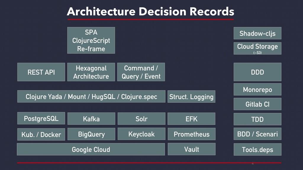 4 Hexagonal Architecture SPA ClojureScript Re-f...