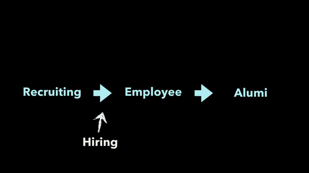 Recruiting Employee Alumi Hiring