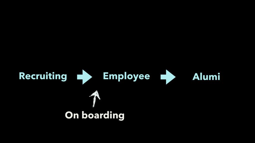 Recruiting Employee Alumi On boarding
