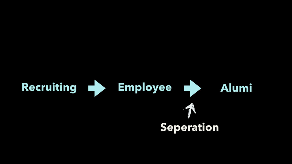 Recruiting Employee Alumi Seperation