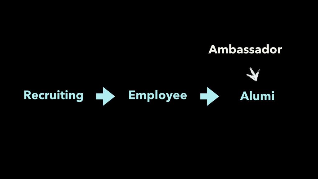 Recruiting Employee Alumi Ambassador