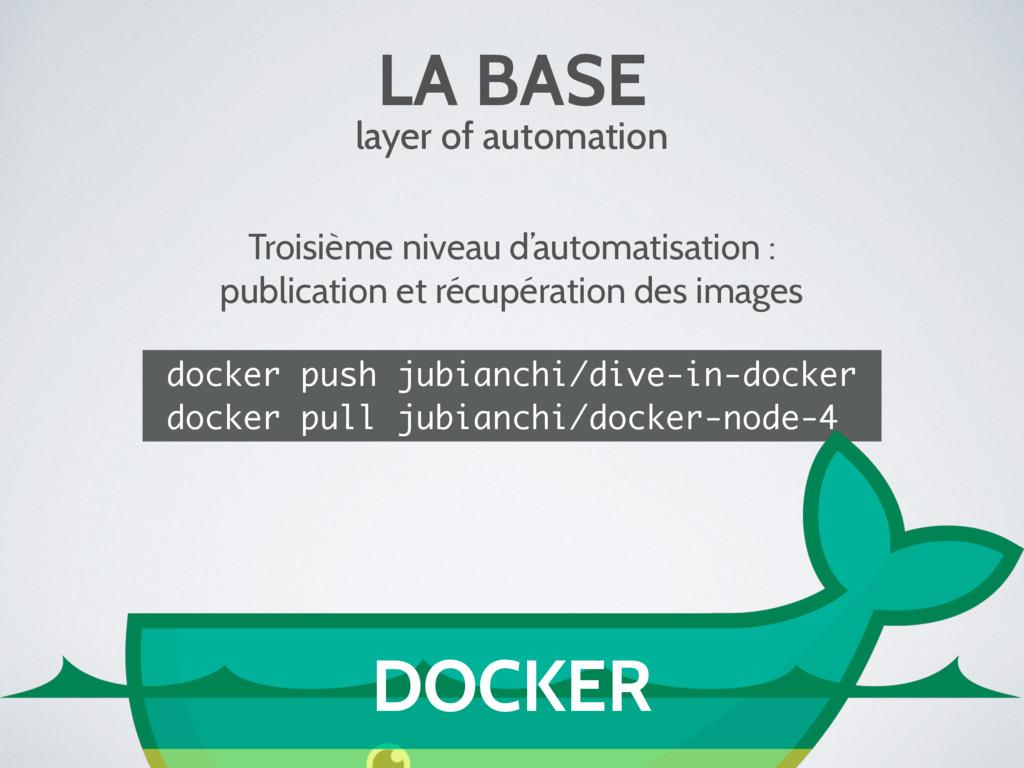 LA BASE layer of automation Troisième niveau d'...