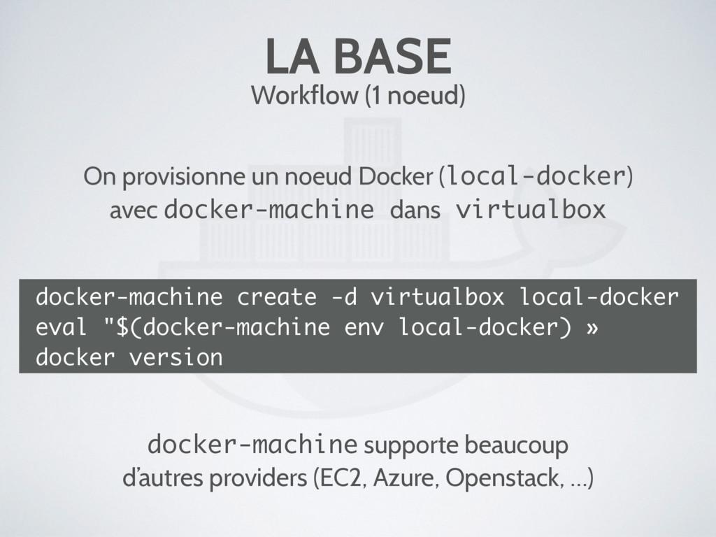 LA BASE Workflow (1 noeud) docker-machine creat...