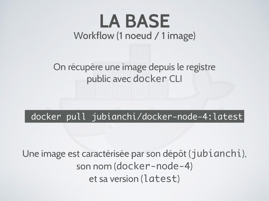 LA BASE Workflow (1 noeud / 1 image) docker pul...