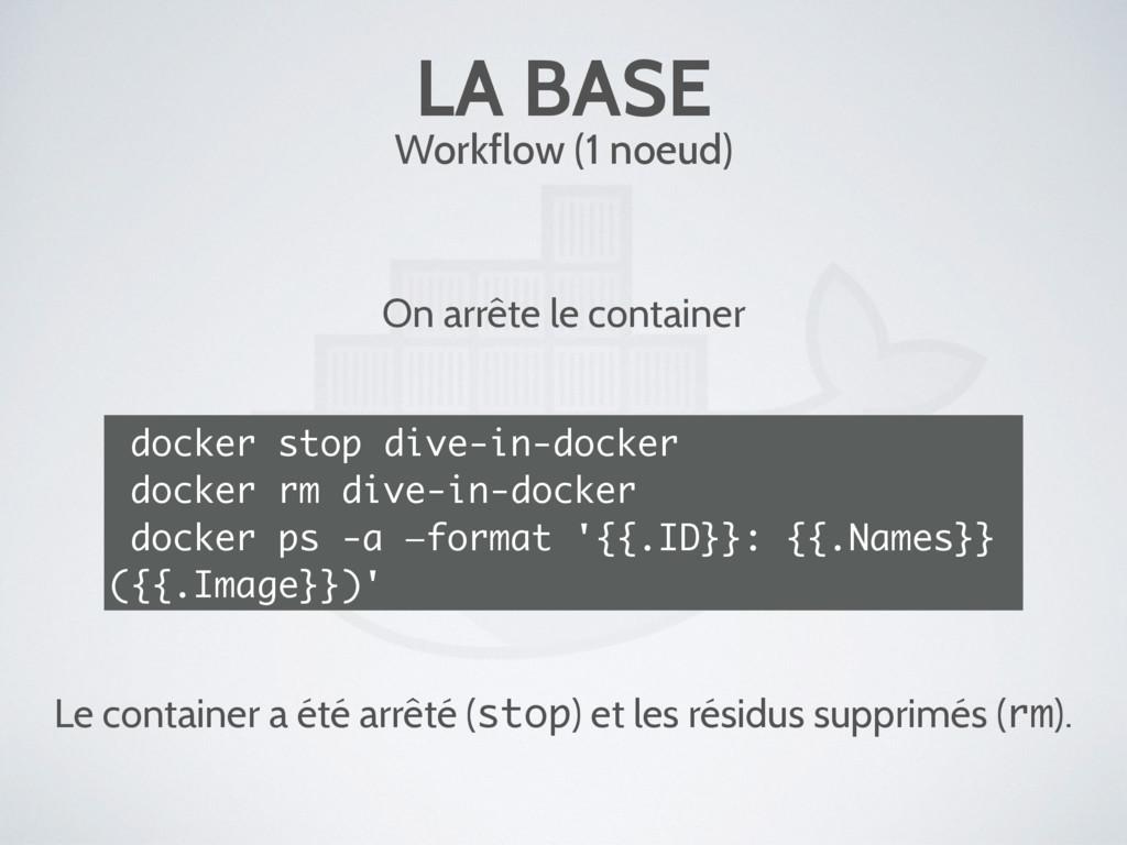 LA BASE Workflow (1 noeud) On arrête le contain...
