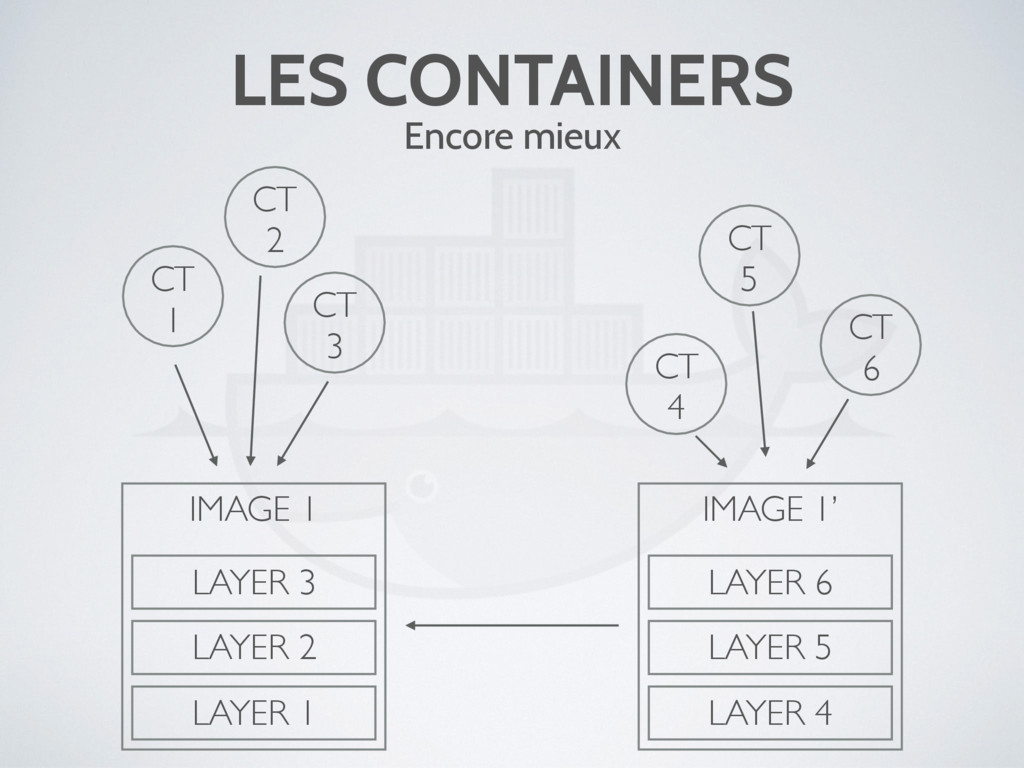 LES CONTAINERS Encore mieux IMAGE 1 LAYER 3 LAY...