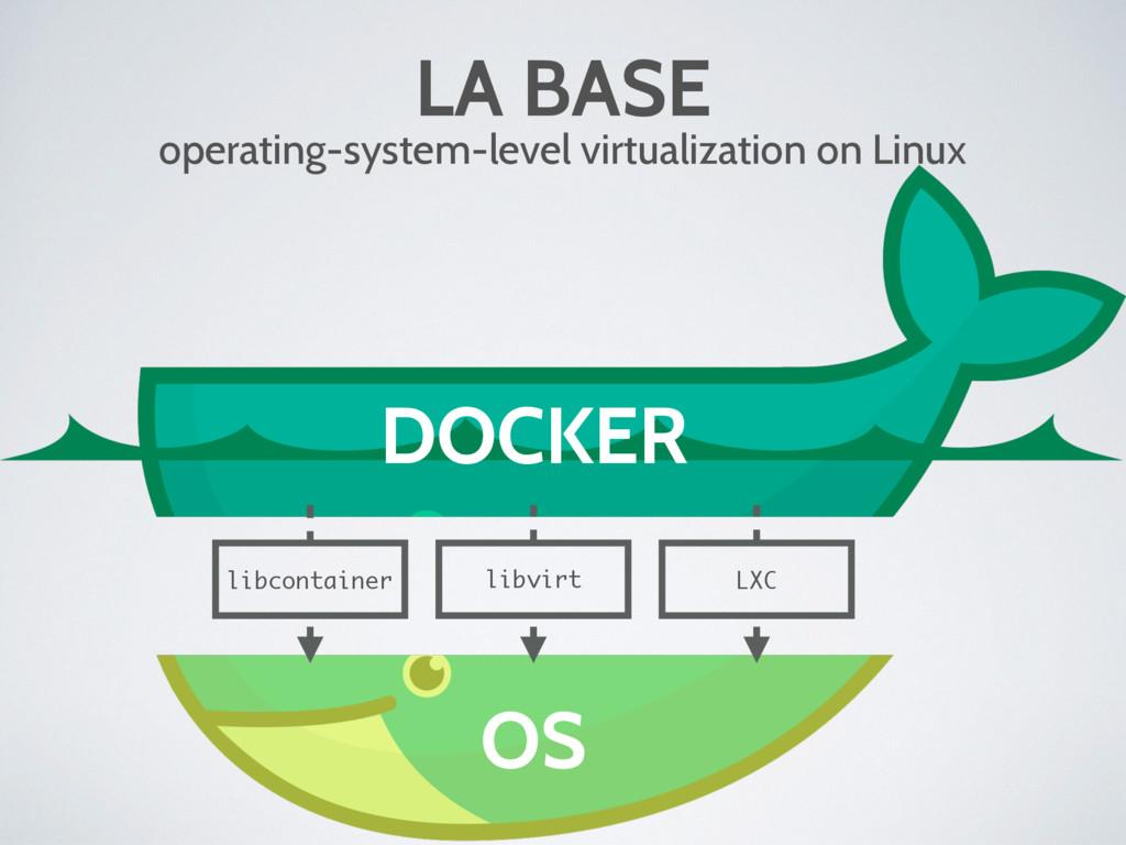 LA BASE operating-system-level virtualization o...