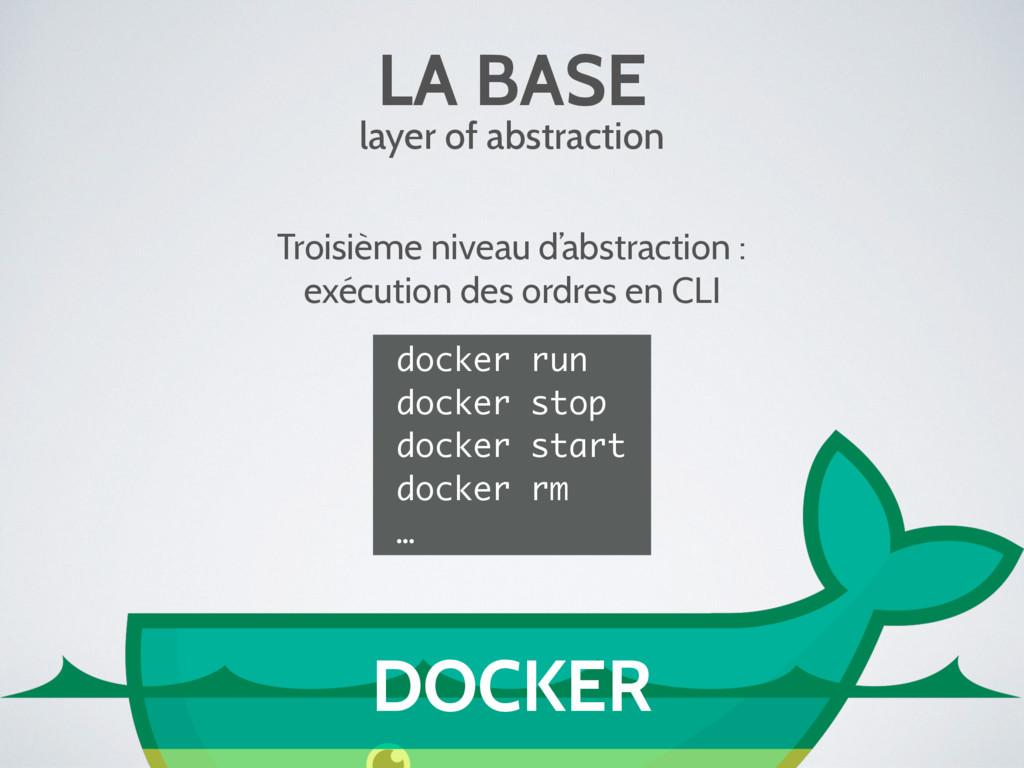 LA BASE layer of abstraction Troisième niveau d...
