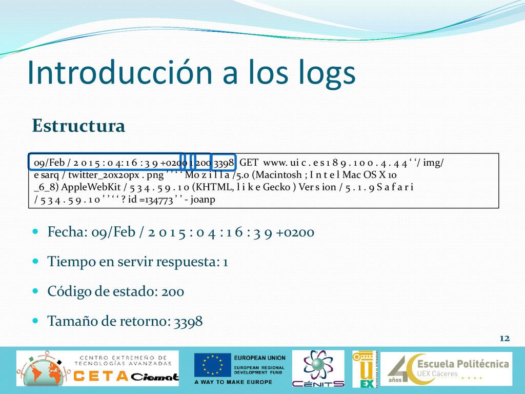 Introducción a los logs Estructura  Fecha: 09/...
