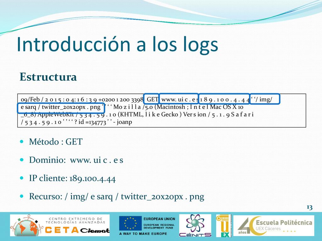Introducción a los logs Estructura  Método : G...