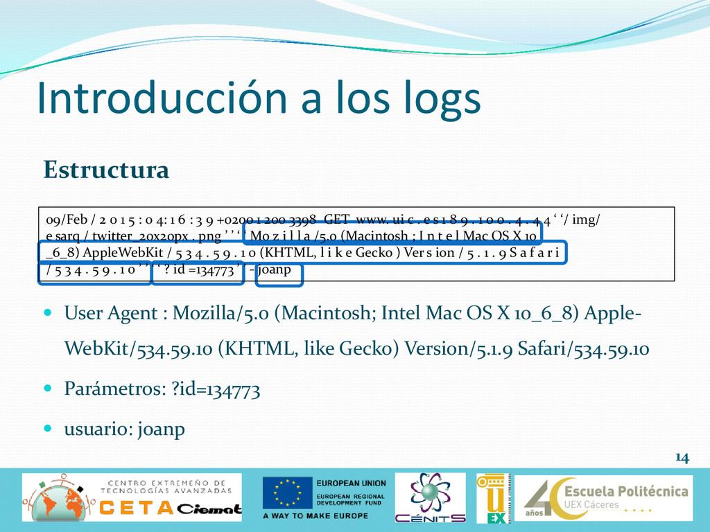 Introducción a los logs Estructura  User Agent...