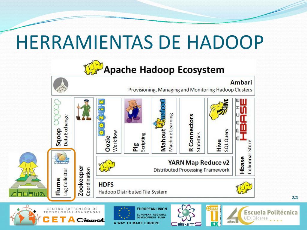 HERRAMIENTAS DE HADOOP 22