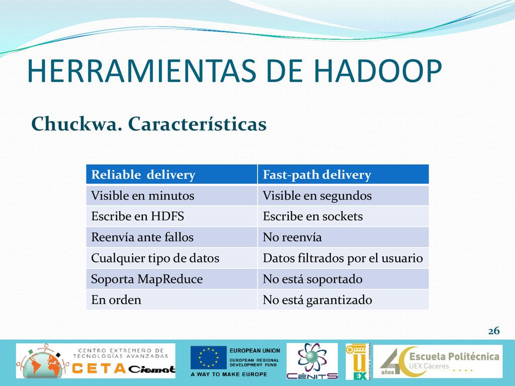 Chuckwa. Características HERRAMIENTAS DE HADOOP...