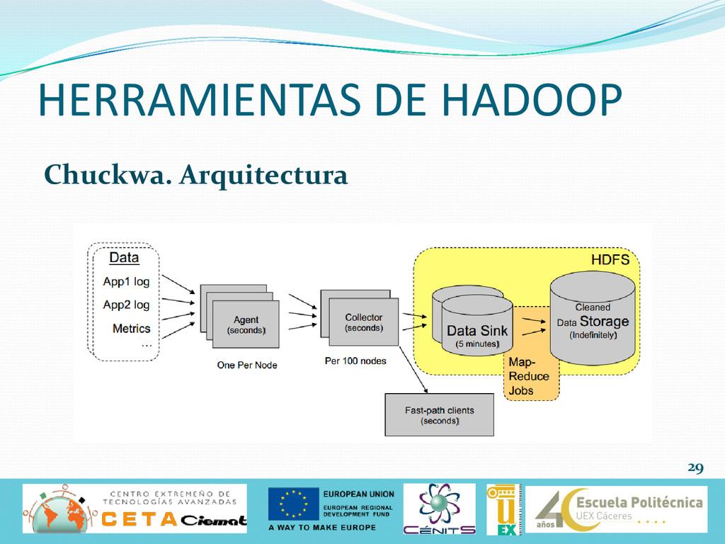 Chuckwa. Arquitectura HERRAMIENTAS DE HADOOP 29