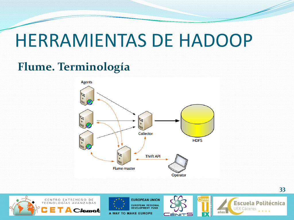 Flume. Terminología HERRAMIENTAS DE HADOOP 33