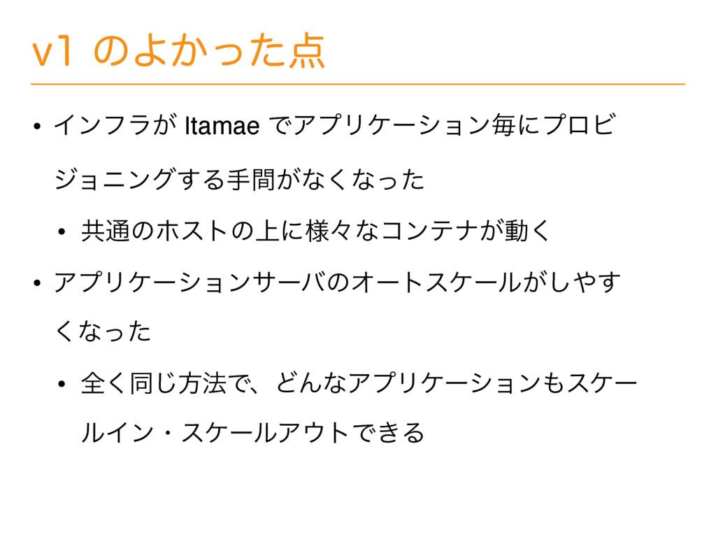 WͷΑ͔ͬͨ • Πϯϑϥ͕ Itamae ͰΞϓϦέʔγϣϯຖʹϓϩϏ δϣχϯά͢Δ...