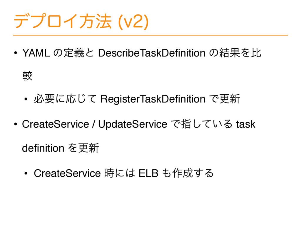 σϓϩΠํ๏ W  • YAML ͷఆٛͱ DescribeTaskDefinition ͷ...