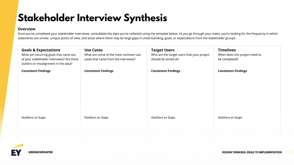 Stakeholder Interview Synthesis Overview Once y...