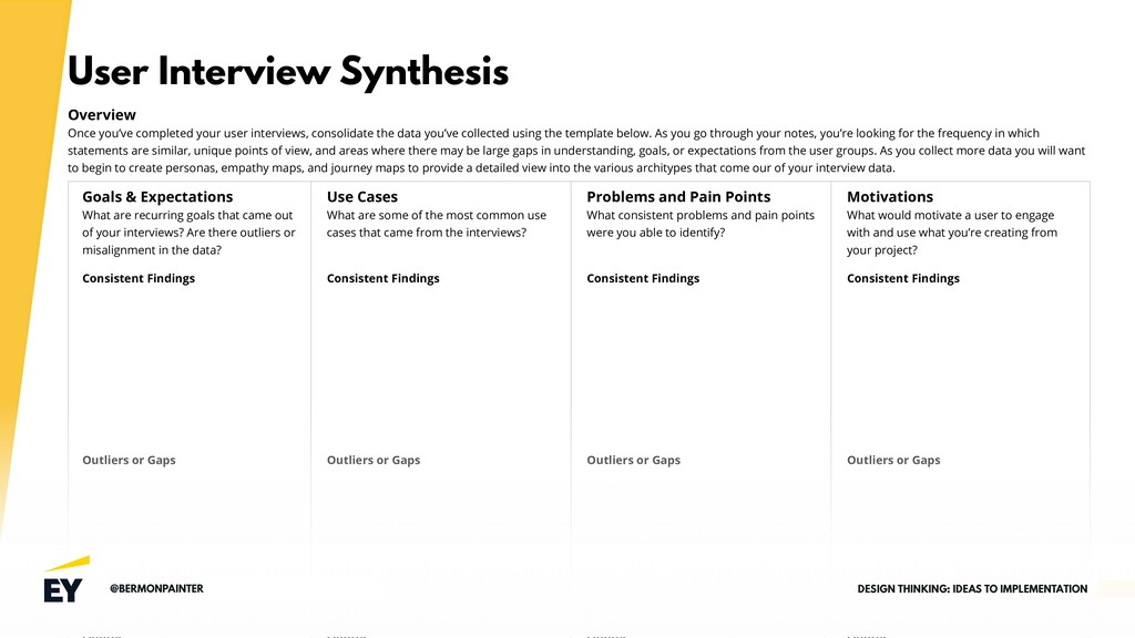 User Interview Synthesis Overview Once you've c...