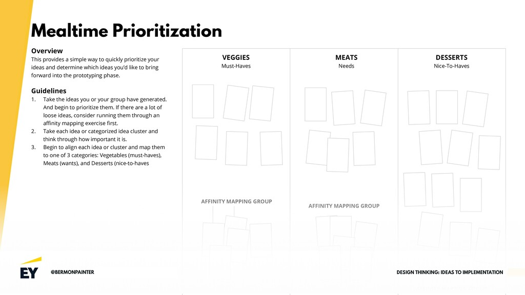 Mealtime Prioritization Overview This provides ...