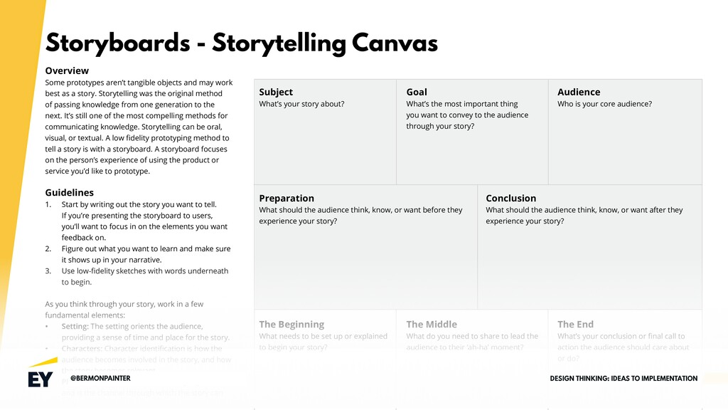 Storyboards - Storytelling Canvas Overview Some...