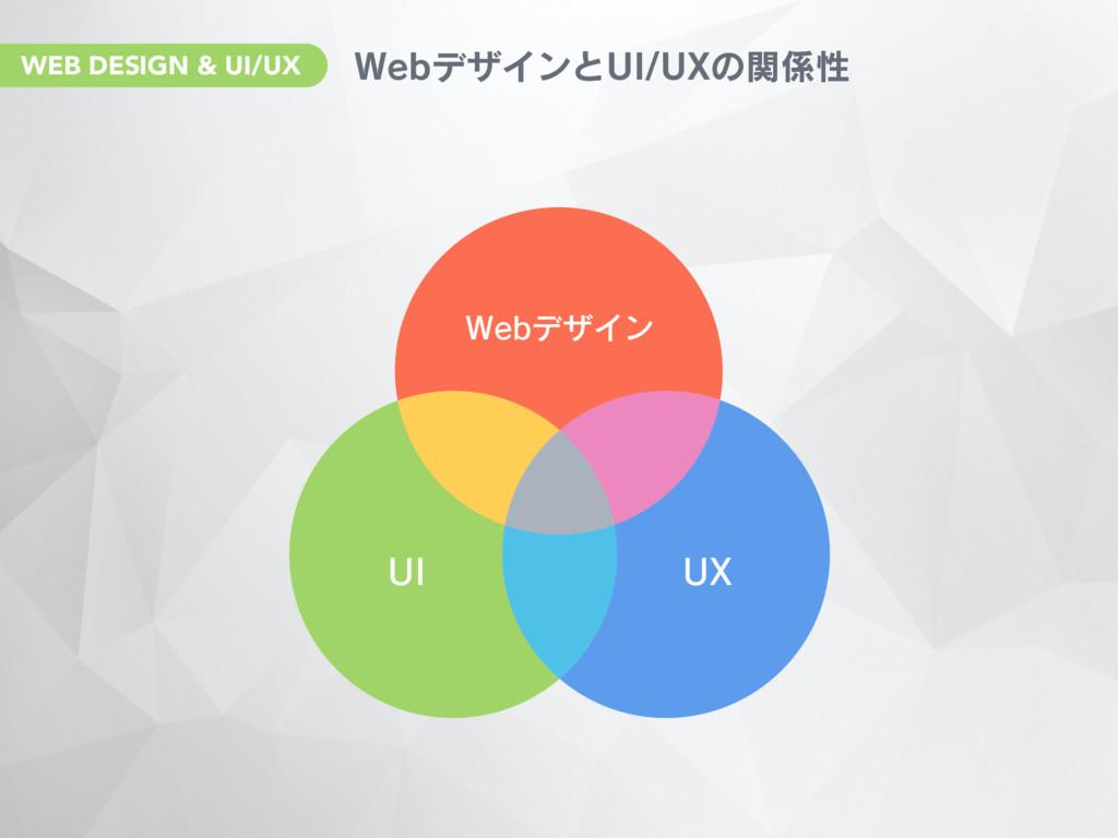 8FCσβΠϯͱ6*69ͷؔੑ WEB DESIGN & UI/UX 8FCσβΠϯ 6*...