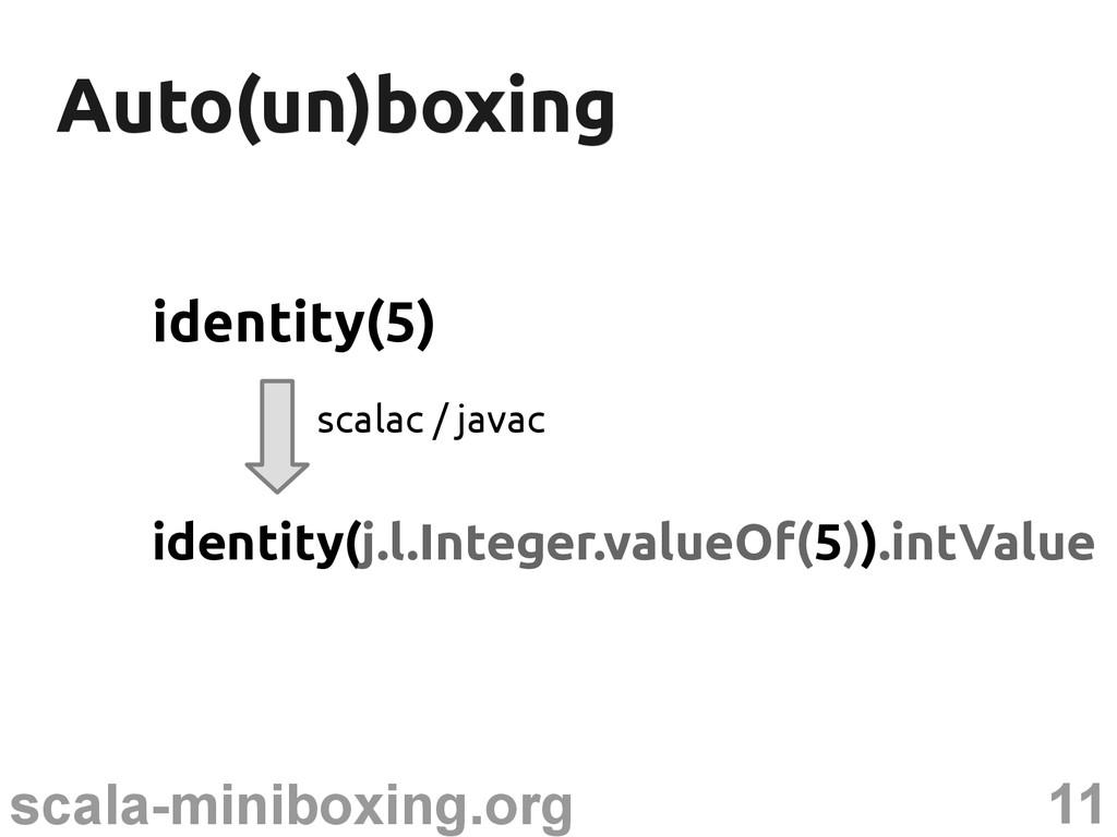 11 scala-miniboxing.org Auto(un)boxing Auto(un)...