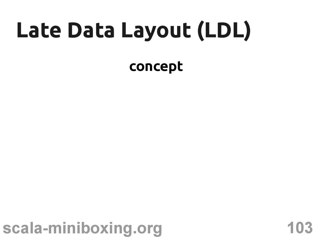 103 scala-miniboxing.org Late Data Layout (LDL)...