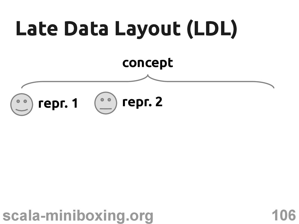 106 scala-miniboxing.org Late Data Layout (LDL)...
