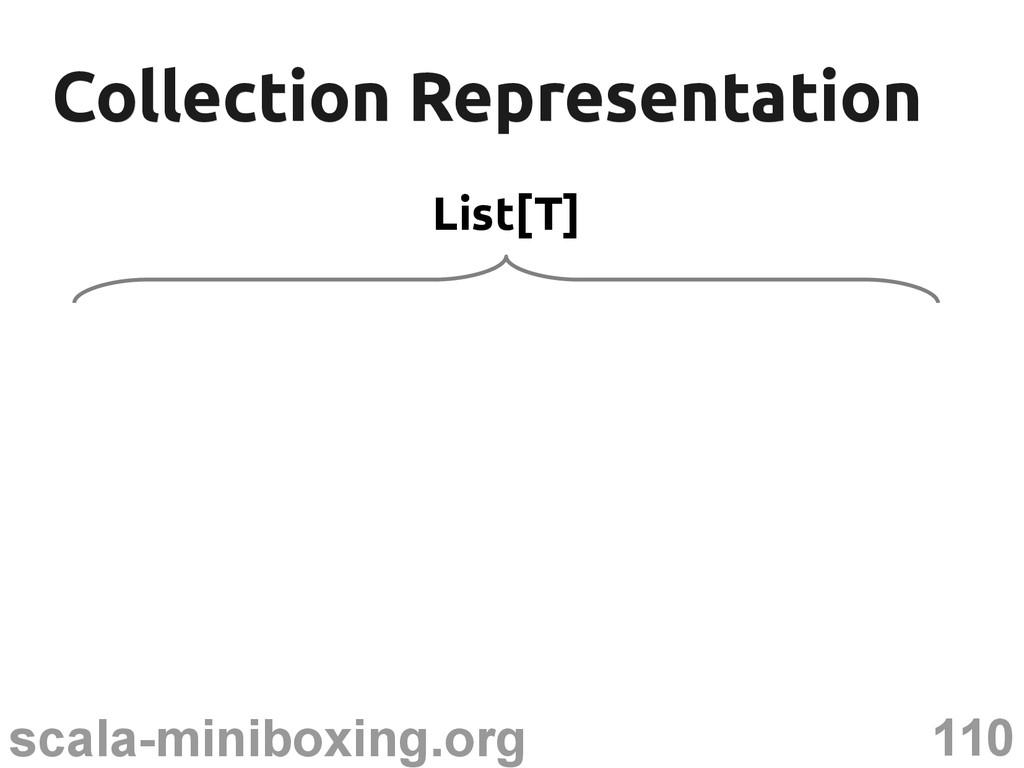 110 scala-miniboxing.org Collection Representat...
