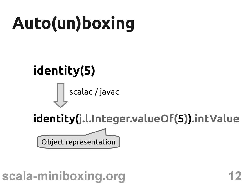 12 scala-miniboxing.org Auto(un)boxing Auto(un)...