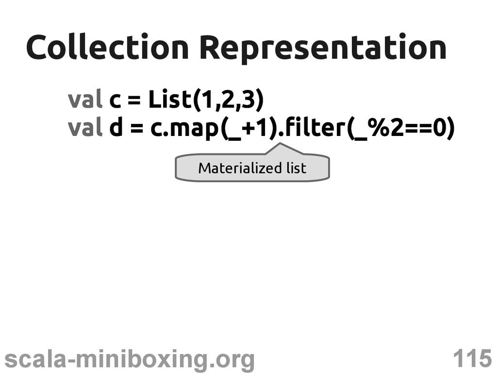 115 scala-miniboxing.org Collection Representat...