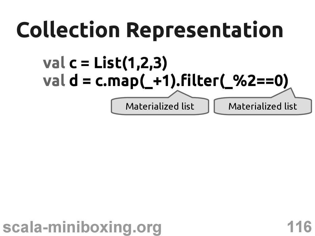 116 scala-miniboxing.org Collection Representat...