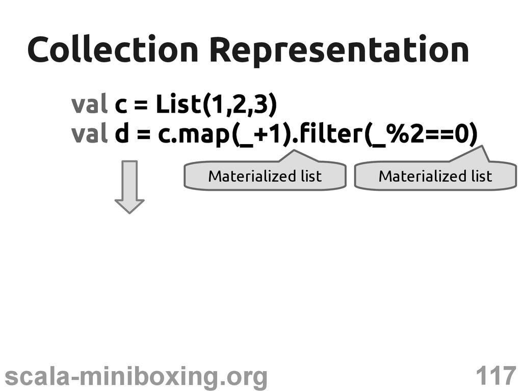117 scala-miniboxing.org Collection Representat...
