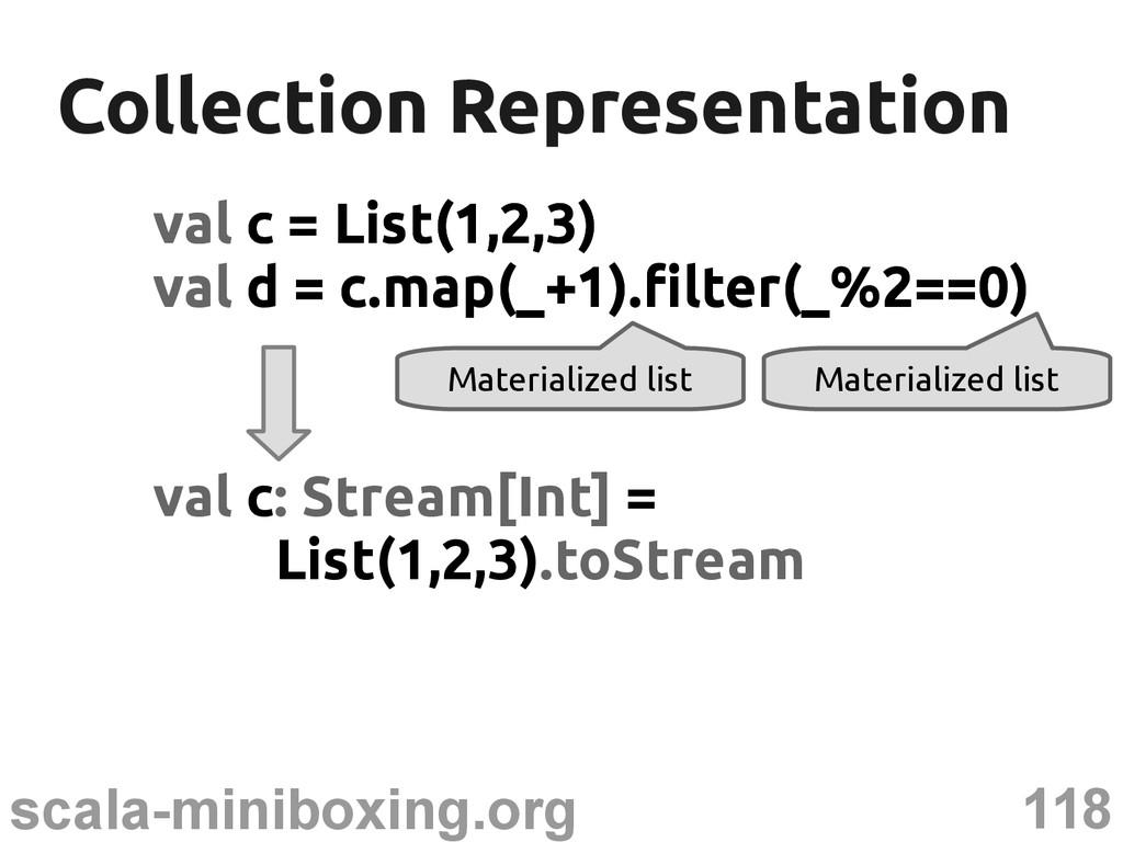 118 scala-miniboxing.org Collection Representat...