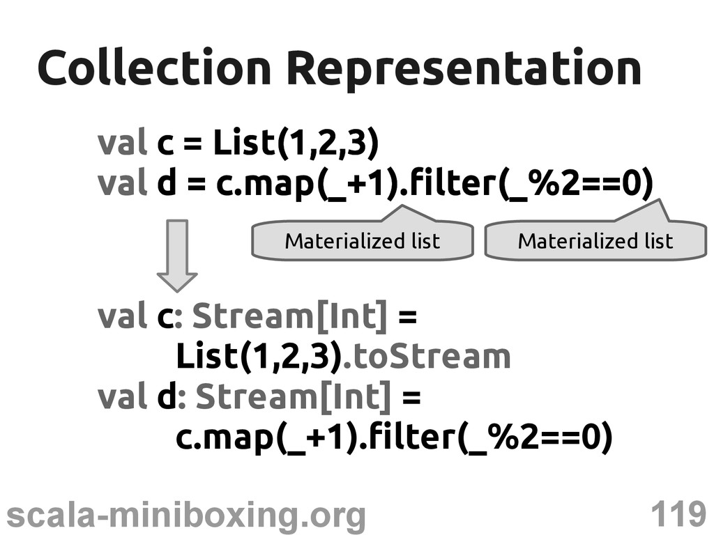 119 scala-miniboxing.org Collection Representat...