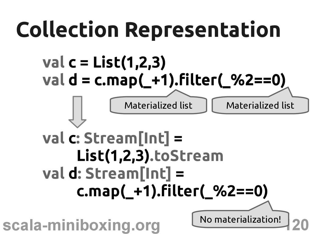 120 scala-miniboxing.org Collection Representat...
