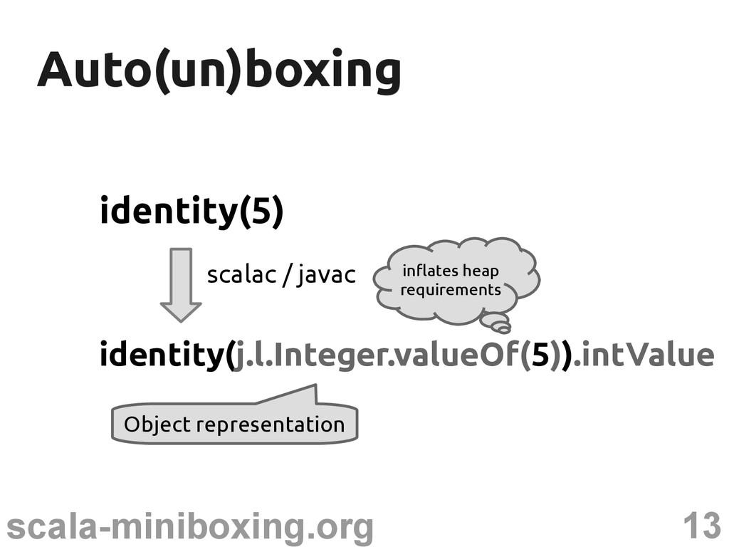 13 scala-miniboxing.org Auto(un)boxing Auto(un)...