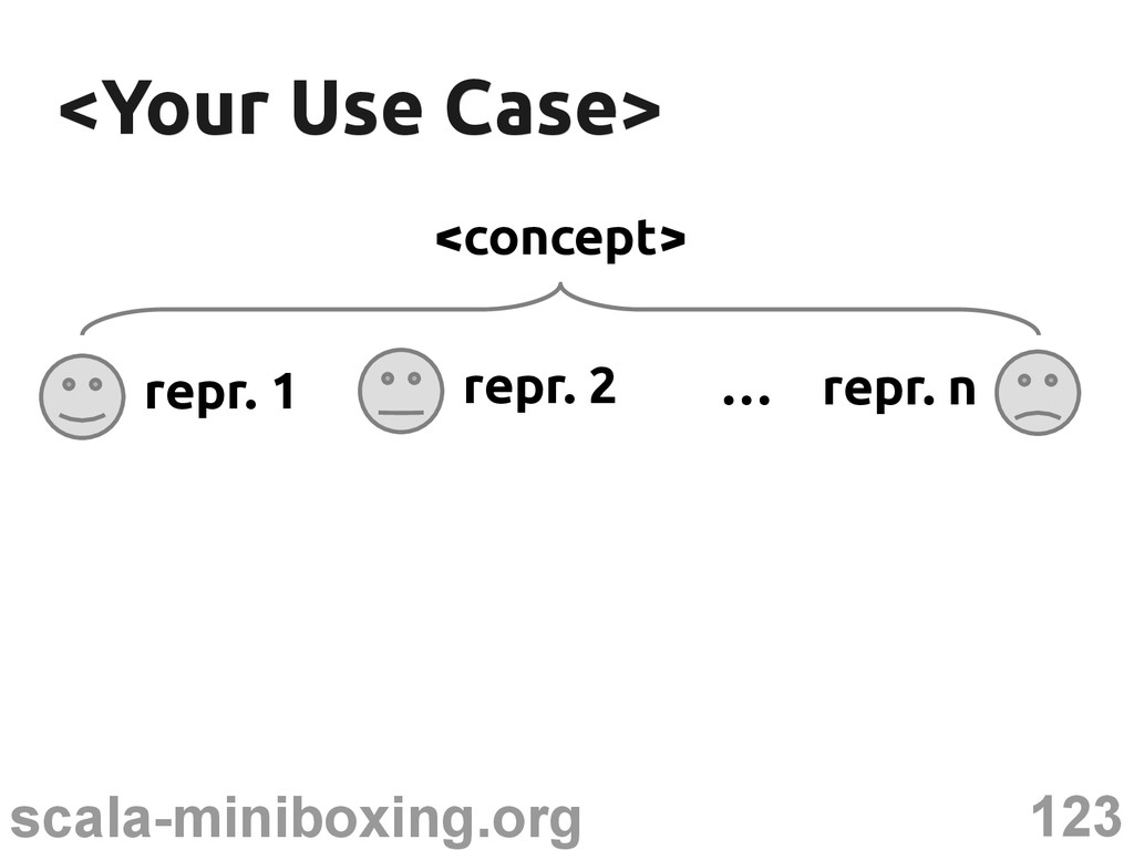 123 scala-miniboxing.org <Your Use Case> <Your ...