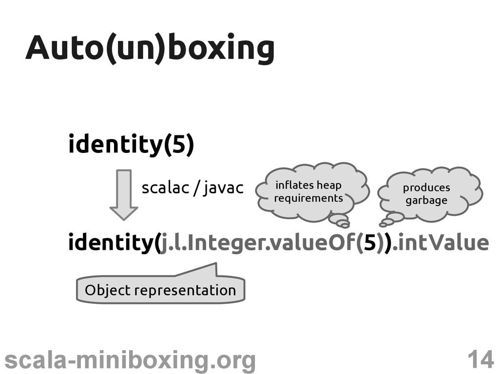 14 scala-miniboxing.org Auto(un)boxing Auto(un)...