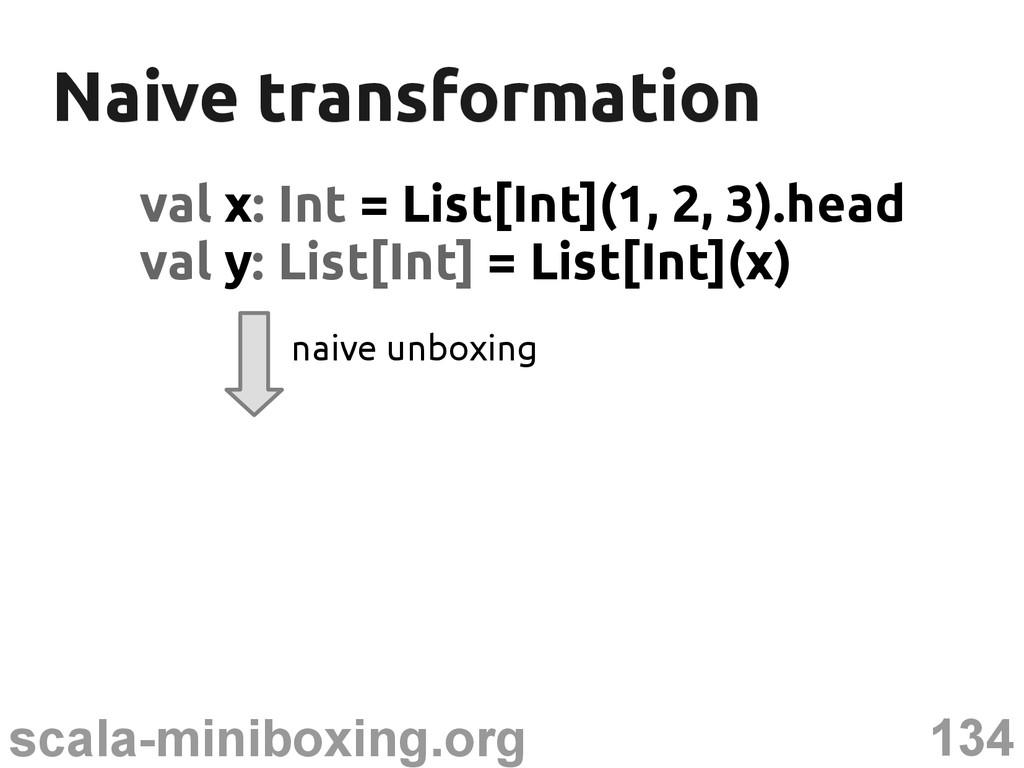 134 scala-miniboxing.org Naive transformation N...