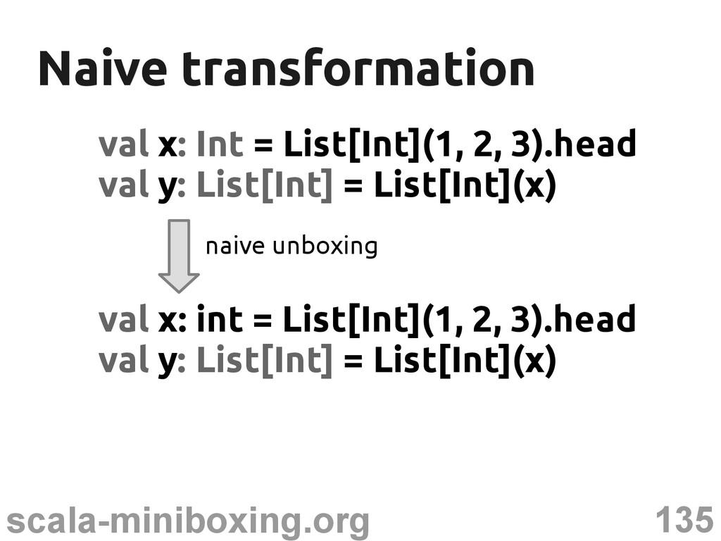 135 scala-miniboxing.org Naive transformation N...