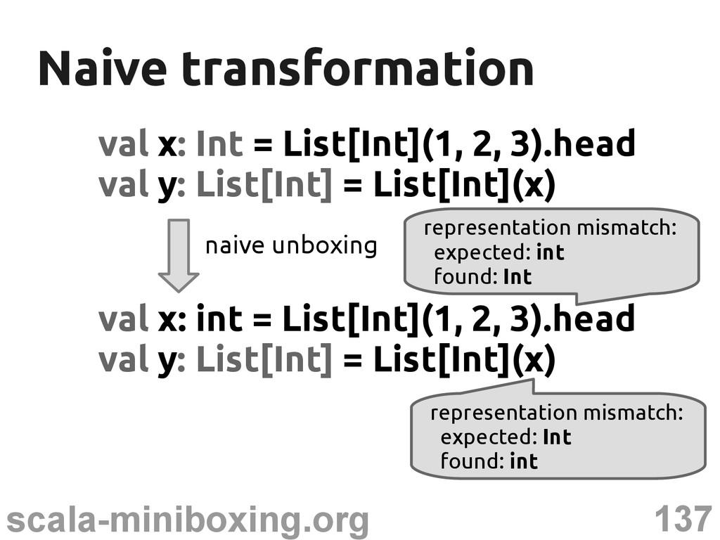 137 scala-miniboxing.org Naive transformation N...