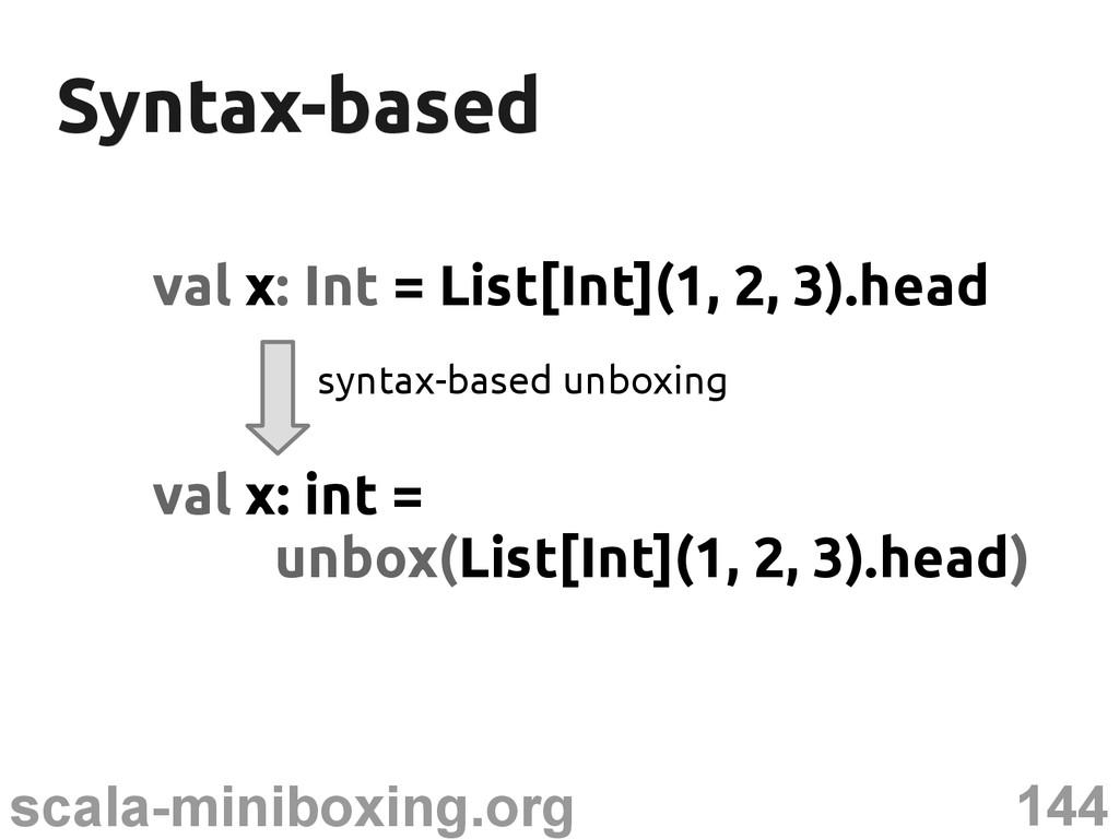 144 scala-miniboxing.org Syntax-based Syntax-ba...