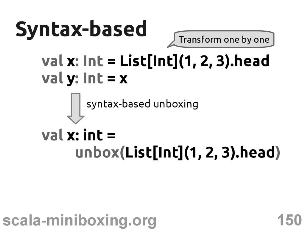 150 scala-miniboxing.org Syntax-based Syntax-ba...